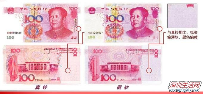 100元假币识别方法_怎么样辨别人民币一百元真伪-余下全文>_感人网